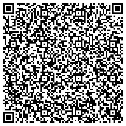 QR-код с контактной информацией организации ИНВЕСТЦЕНТР ЦЕНТР ИНВЕСТИЦИОННЫХ ТЕХНОЛОГИЙ НЕКОММЕРЧЕСКОЕ ПАРТНЕРСТВО