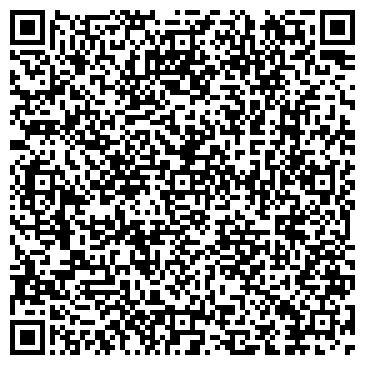 QR-код с контактной информацией организации МЕТАЛЛОГРАФИКА ЧП ШКУРКО И. Н.