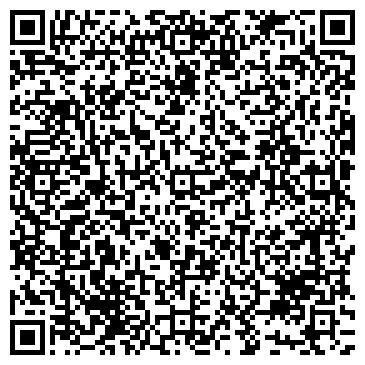QR-код с контактной информацией организации ЛАБОРАТОРИЯ САНИТАРНОЙ ЭКСПЕРТИЗЫ