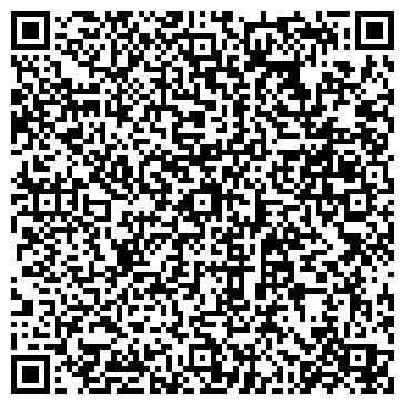 QR-код с контактной информацией организации № 1 ДЕТСКАЯ ПОЛИКЛИНИКА ФИЛИАЛ