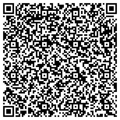 QR-код с контактной информацией организации КРАСНОЕ ЗНАМЯ