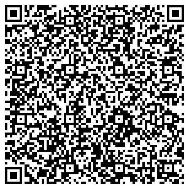 QR-код с контактной информацией организации МЕДИКО-САНИТАРНАЯ ЧАСТЬ ЗАВОДА ИМ В А ДЕГТЯРЕВА ОБЛЗДРАВОТДЕЛА