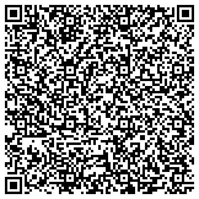 QR-код с контактной информацией организации ГОРРАЙЗДРАВОТДЕЛ