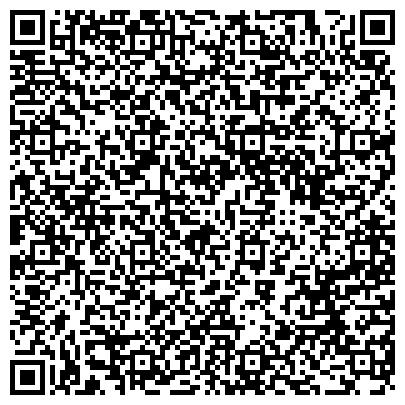 QR-код с контактной информацией организации ГОРОДСКОЙ КОМИТЕТ ПО УПРАВЛЕНИЮ ЗЕМЕЛЬНЫМИ РЕСУРСАМИ