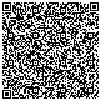 QR-код с контактной информацией организации МУНИЦИПАЛЬНЫЙ ФОНД ПОДДЕРЖКИ МАЛОГО ПРЕДПРИНИМАТЕЛЬСТВА Г. КОВРОВА