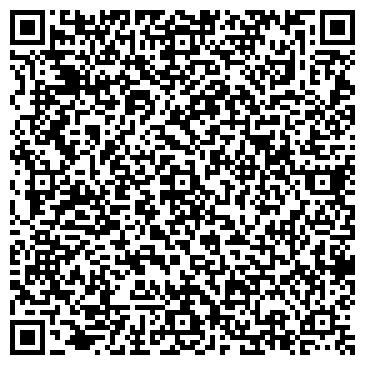 QR-код с контактной информацией организации КОНАКОВСКИЙ КРАЕВЕДЧЕСКИЙ МУЗЕЙ