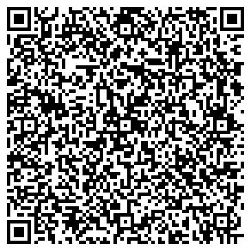 QR-код с контактной информацией организации КОНАКОВО-АГРОПРОМЭНЕРГО, ЗАО
