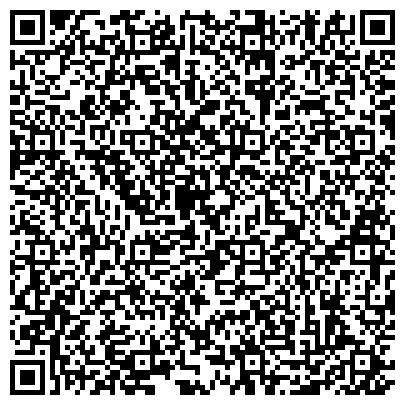 QR-код с контактной информацией организации Агротехнологический техникум г.Кораблино