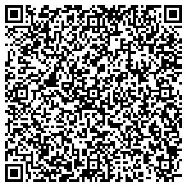 QR-код с контактной информацией организации ЯРОСЛАВЛЬНЕФТЕПРОДУКТ ФИЛИАЛ ОАО СЛАВНЕФТЬ