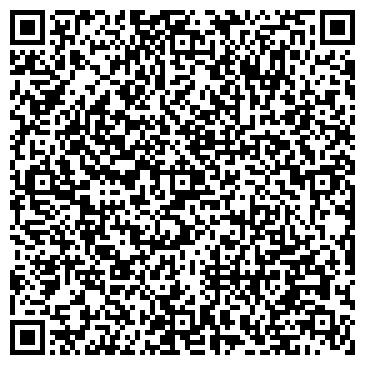QR-код с контактной информацией организации НЕФТЕПРОДУКТЫ МАГАЗИН ООО ЯРОСЛАВЛЬНЕФТЕПРОДУКТ