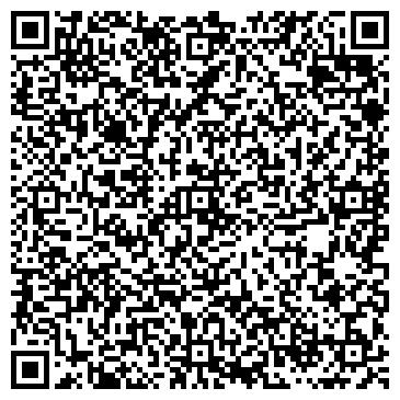QR-код с контактной информацией организации ОГБОУ «Костромской областной учебно-методический центр»