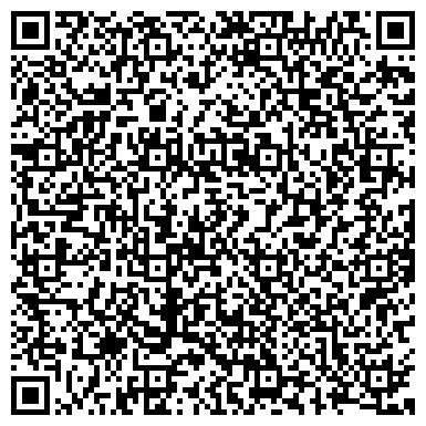 QR-код с контактной информацией организации Департамент лесного хозяйства Костромской области