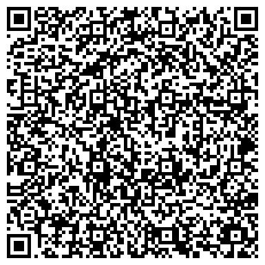 QR-код с контактной информацией организации ИПАТЬЕВСКАЯ СЛОБОДА, ГОСТИНИЦА