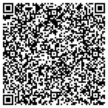 QR-код с контактной информацией организации НАШ ДОМ, АГЕНТСТВО НЕДВИЖИМОСТИ