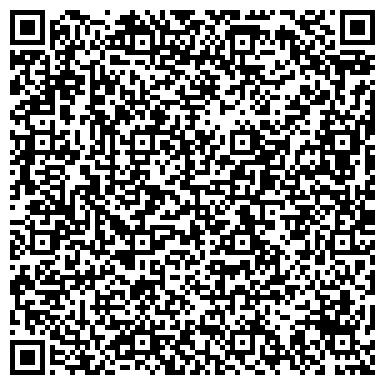 QR-код с контактной информацией организации СЕВЕРО-ВОСТОЧНЫЙ ФИЛИАЛ НИКТИЖ