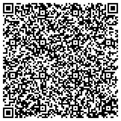 QR-код с контактной информацией организации Торгово-промышленная палата Костромской области