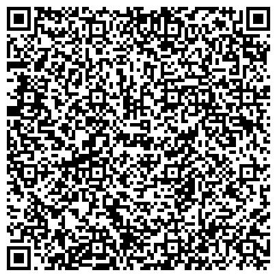 QR-код с контактной информацией организации НАДЕЖДА СОЦИАЛЬНО-ОЗДОРОВИТЕЛЬНЫЙ КЛУБ ИНВАЛИДОВ РЕАБИЛИТАЦИОННЫЙ ЦЕНТР, ГУ
