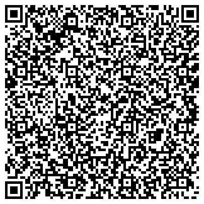 QR-код с контактной информацией организации ГОРОДСКАЯ МУ ЗДРАВООХРАНЕНИЯ СТОМАТОЛОГИЧЕСКАЯ ПОЛИКЛИНИКА № 1