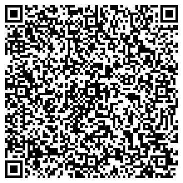 QR-код с контактной информацией организации НЕТ ПРОБЛЕМ МАГАЗИН ЛВЗ № 36