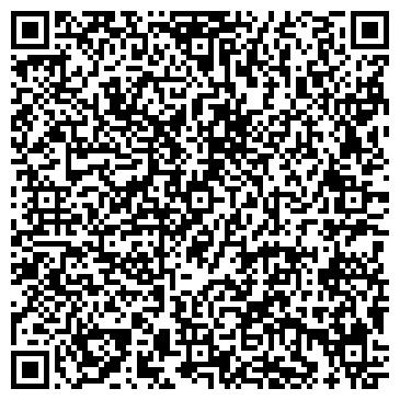 QR-код с контактной информацией организации СЛАВНЕФТЬ ЯРОСЛАВНЕФТЕПРОДУКТ