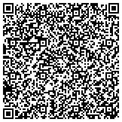 QR-код с контактной информацией организации ГРУППА НАДЗОРА ЗА РАДИАЦИОННОЙ БЕЗОПАСНОСТЬЮ КОСТРОМСКОЙ ОБЛАСТИ