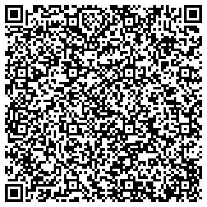 QR-код с контактной информацией организации Факультет автоматизированных систем и технологий