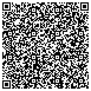 QR-код с контактной информацией организации РОССИЙСКИЙ ГУМАНИТАРНЫЙ УНИВЕРСИТЕТ ГОСУДАРСТВЕННЫЙ ФИЛИАЛ