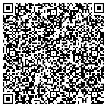 QR-код с контактной информацией организации ГУ ПРЕСС-СЛУЖБА ГУБЕРНАТОРА КУРСКОЙ ОБЛАСТИ