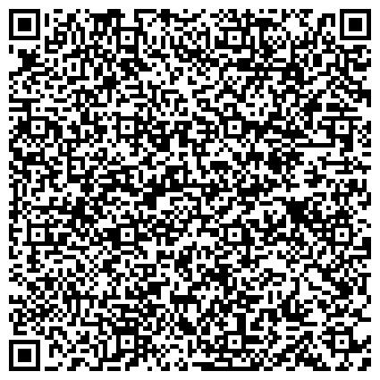 QR-код с контактной информацией организации НОУ-ХАУ ПОДГОТОВИТЕЛЬНЫЙ ФАКУЛЬТЕТ НЕКОММЕРЧЕСКОЙ НЕГОСУДАРСТВЕННОЙ ОБРАЗОВАТЕЛЬНОЙ ОРГАНИЗАЦИИ ИНТЕРМЕС