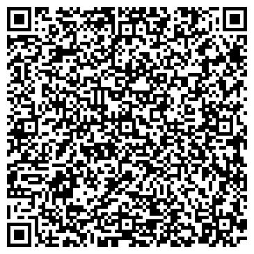 QR-код с контактной информацией организации КУРСКАЯ ПРАВДА