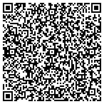 QR-код с контактной информацией организации ТОВАРЫ И ЦЕНЫ ГАЗЕТА РЕДАКЦИЯ