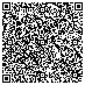 QR-код с контактной информацией организации УПРАВЛЕНИЕ ЭНЕРГОНАДЗОРА ОБЛАСТНОЕ
