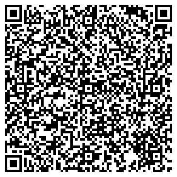 QR-код с контактной информацией организации ГОСУДАРСТВЕННАЯ НАЛОГОВАЯ ИНСПЕКЦИЯ ЖЕЛЕЗНОДОРОЖНОГО ОКРУГА