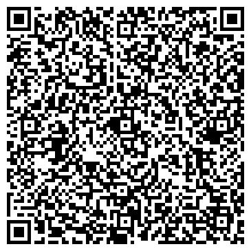 QR-код с контактной информацией организации СЕМИНСПЕКЦИЯ ГОСУДАРСТВЕННАЯ ОБЛАСТНАЯ