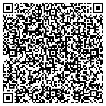 QR-код с контактной информацией организации ГОСУДАРСТВЕННАЯ ОБЛАСТНАЯ СЕМИНСПЕКЦИЯ