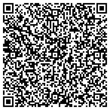 QR-код с контактной информацией организации РЕМОНТ И ОТДЕЛКА, ИП Петришин С.В.