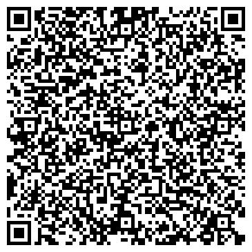 QR-код с контактной информацией организации КОГ ЦП ФИЛИАЛ ВК
