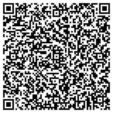 QR-код с контактной информацией организации НОВО-ГОРКИНСКАЯ МАНУФАКТУРА, ООО