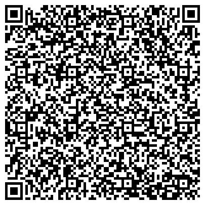 QR-код с контактной информацией организации Министерство сельского хозяйства Тульской области