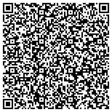 QR-код с контактной информацией организации ЛИПЕЦКАЯ ОБЛАСТНАЯ ОБЩЕСТВЕННО-ПОЛИТИЧЕСКАЯ ГАЗЕТА ПАНОРАМА, АНО