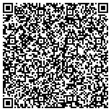 QR-код с контактной информацией организации БАТАЛЬОН ДОРОЖНО-ПАТРУЛЬНОЙ СЛУЖБЫ ГИБДД УВД ОБЛАСТНОЙ