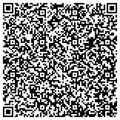 QR-код с контактной информацией организации НАЦИОНАЛЬНЫЙ ЦЕНТР ЭКСПЕРТИЗЫ И СЕРТИФИКАЦИИ ОАО ВКФ