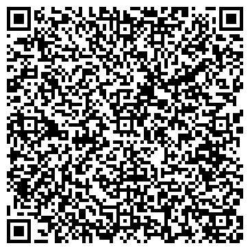 QR-код с контактной информацией организации ЗОЛОТАЯ ФОРМУЛА-ПОДМОСКОВЬЕ