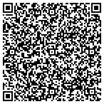 QR-код с контактной информацией организации МОЛОКОВОАГРОПРОМСТРОЙ, ЗАО