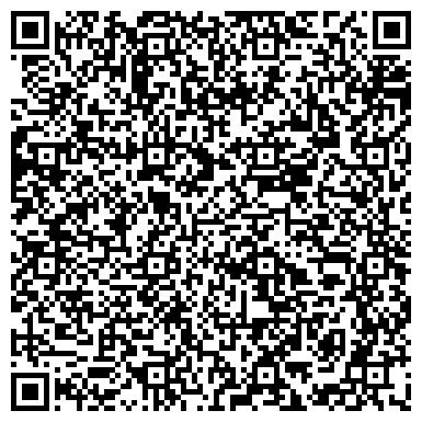 QR-код с контактной информацией организации «Муромское подворье», ЗАО «Агропром»