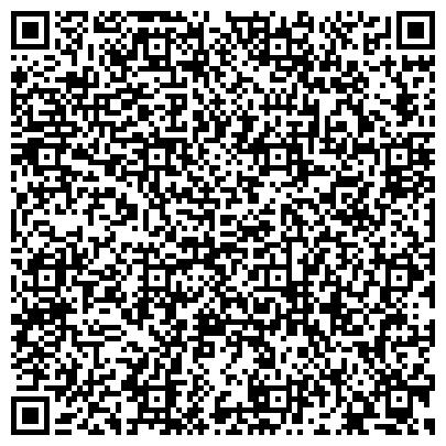 """QR-код с контактной информацией организации ОАО """"Нерехтский промышленный комбинат"""" Группа компаний Логарт"""