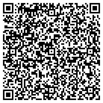 QR-код с контактной информацией организации НЕРЕХТАГРОПРОМХИМИЯ, ОАО