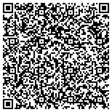 QR-код с контактной информацией организации НЕРЕХТСКИЙ КРАЕВЕДЧЕСКИЙ МУЗЕЙ