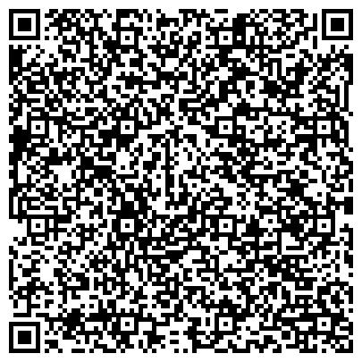 QR-код с контактной информацией организации НЕРЕХТСКОЕ МУНИЦИПАЛЬНОЕ ПРОИЗВОДСТВЕННО-ЗАГОТОВИТЕЛЬНОЕ ПРЕДПРИЯТИЕ ВТОРСЫРЬЕ
