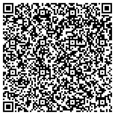 QR-код с контактной информацией организации Нерехтская детская художественная школа